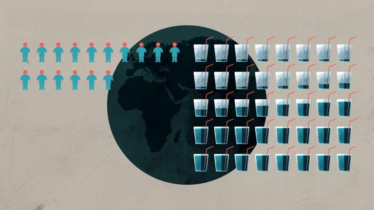 Ressource Wasser